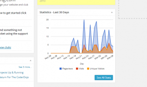Overview in your dashboard